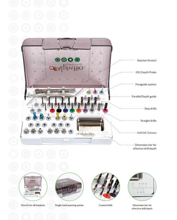 Surgical instrumentation kits